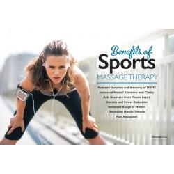 Sports Massage Benefits Poster (2)