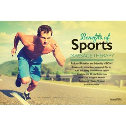 Sports Massage Benefits Poster (3)