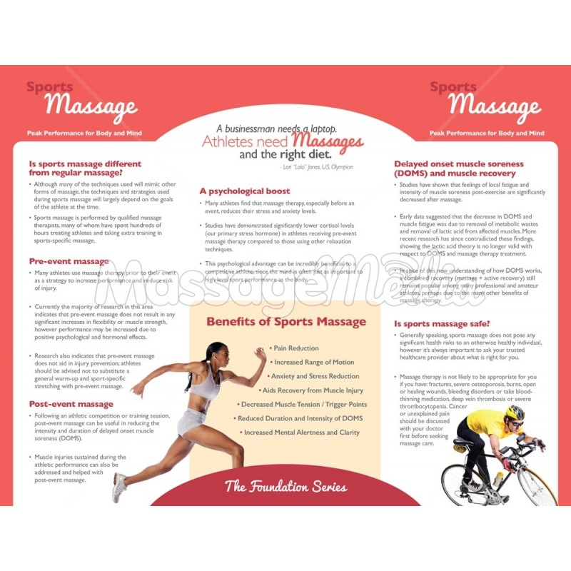 Captivating Sports Massage Brochure